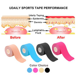 Udaily Kinesiology Precut Elastic Therapeutic Sports Tape (3 Pack)